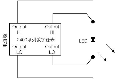 led测量电路